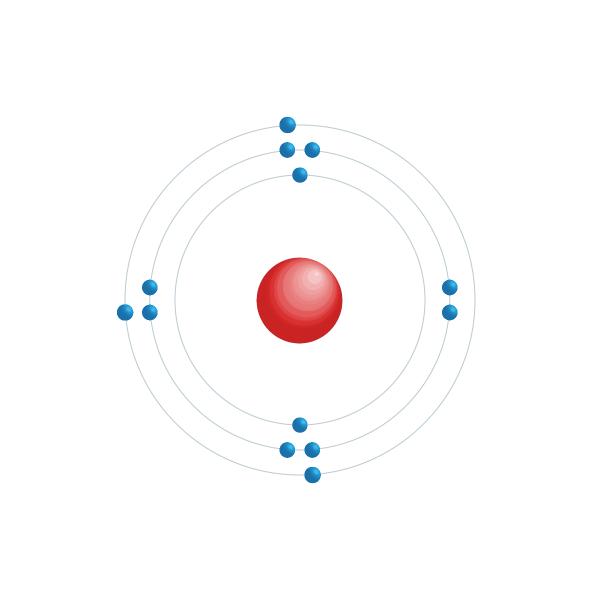 Aluminium Elektroniskt konfigurationsschema