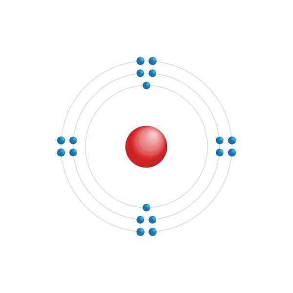 Argon Elektroniskt konfigurationsschema