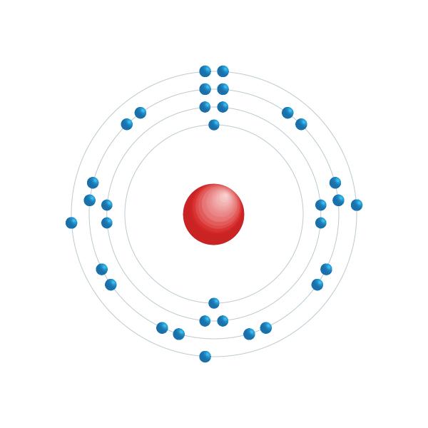 Arsenik Elektroniskt konfigurationsschema
