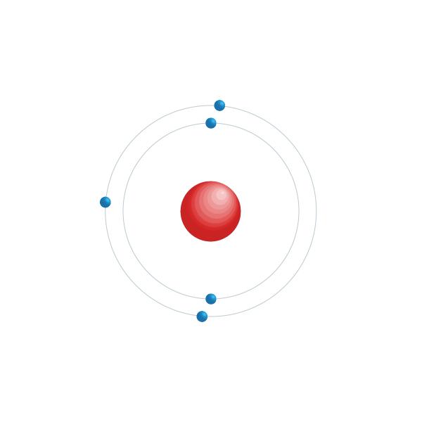 Bor Elektroniskt konfigurationsschema