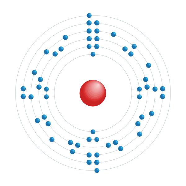 Barium Elektroniskt konfigurationsschema