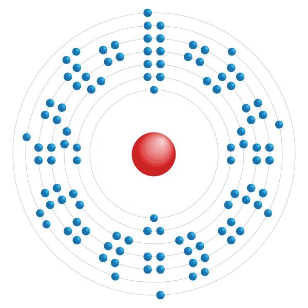 Bohrium Elektroniskt konfigurationsschema
