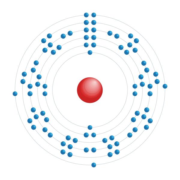 Vismut Elektroniskt konfigurationsschema