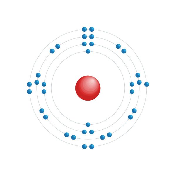 Brom Elektroniskt konfigurationsschema