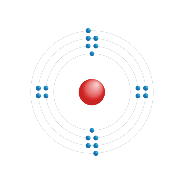 Kalcium Elektroniskt konfigurationsschema