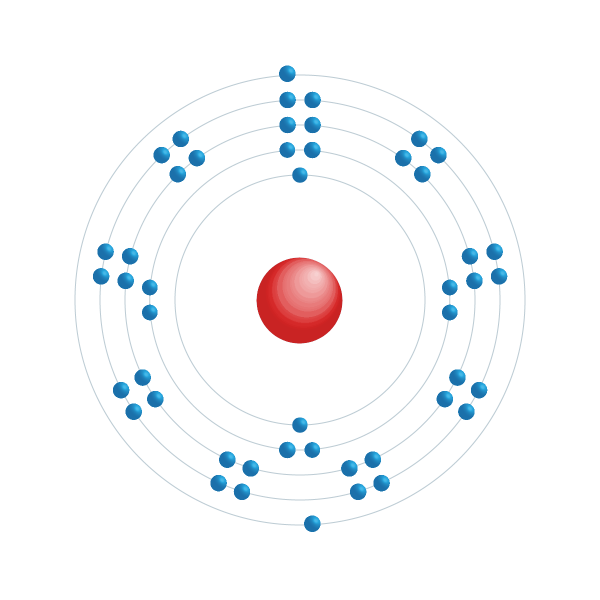 Kadmium Elektroniskt konfigurationsschema