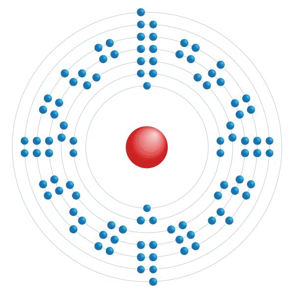 Kalifornien Elektroniskt konfigurationsschema