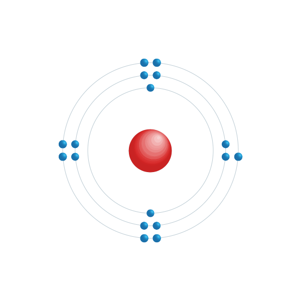 Klor Elektroniskt konfigurationsschema