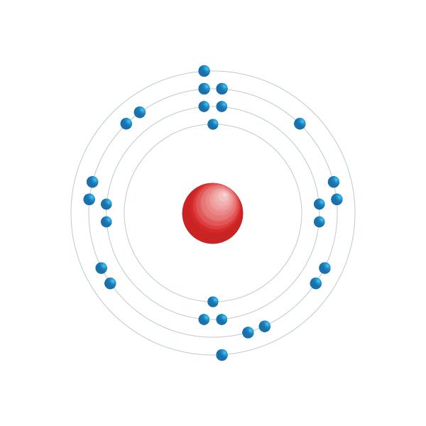 Kobolt Elektroniskt konfigurationsschema