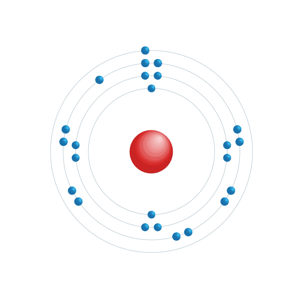 Krom Elektroniskt konfigurationsschema