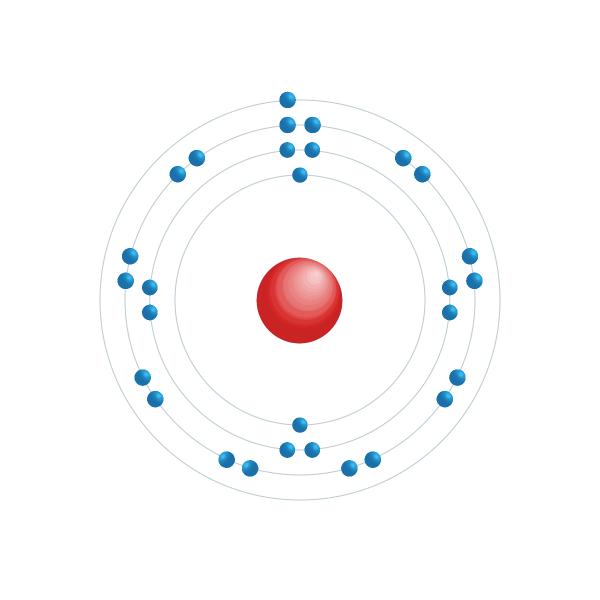 Koppar Elektroniskt konfigurationsschema