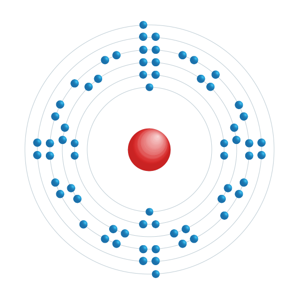 Dysprosium Elektroniskt konfigurationsschema