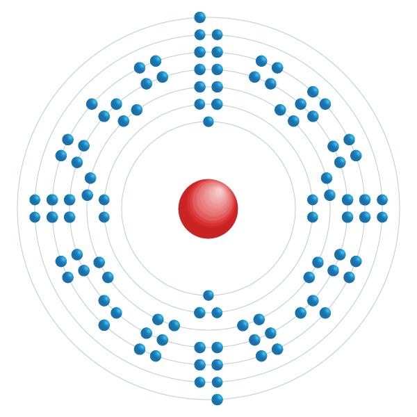 Einsteinium Elektroniskt konfigurationsschema