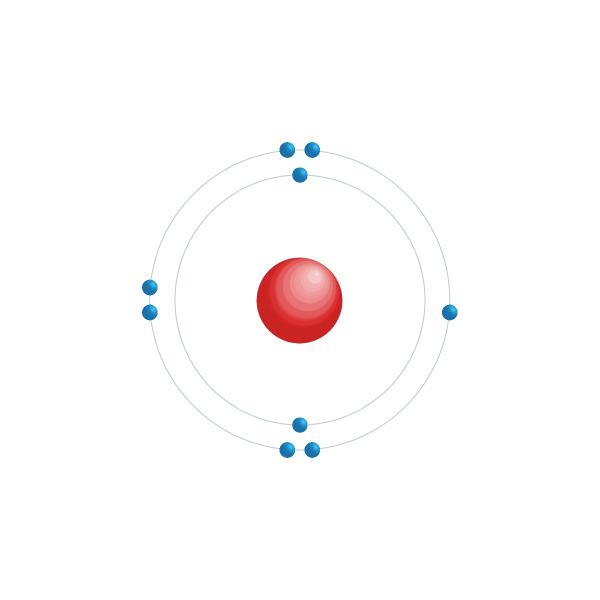 Fluor Elektroniskt konfigurationsschema