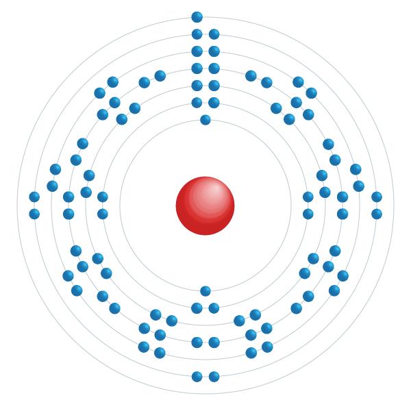 Francium Elektroniskt konfigurationsschema
