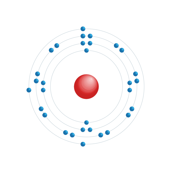 Gallium Elektroniskt konfigurationsschema