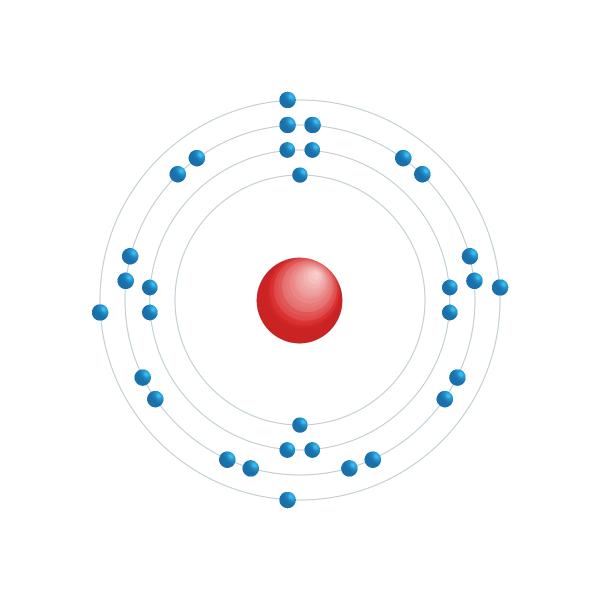 Germanium Elektroniskt konfigurationsschema