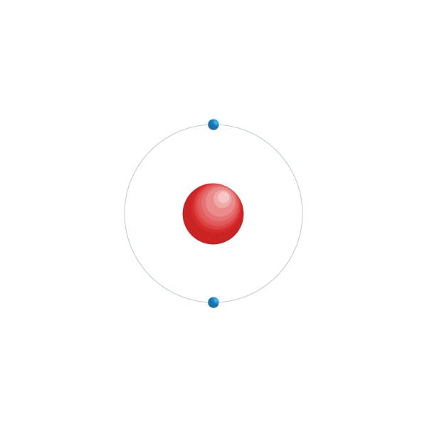Helium Elektroniskt konfigurationsschema