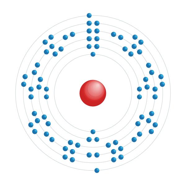 Kvicksilver Elektroniskt konfigurationsschema