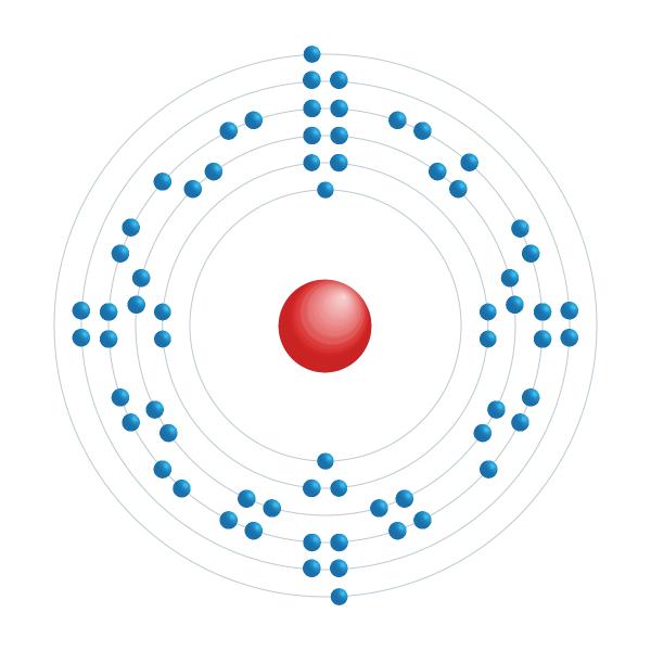 Holmium Elektroniskt konfigurationsschema