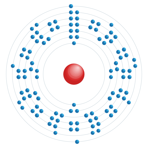 Kalium Elektroniskt konfigurationsschema