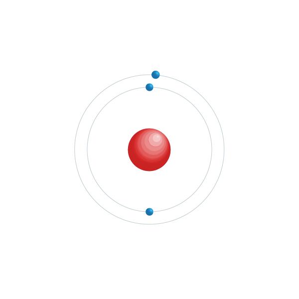 Litium Elektroniskt konfigurationsschema