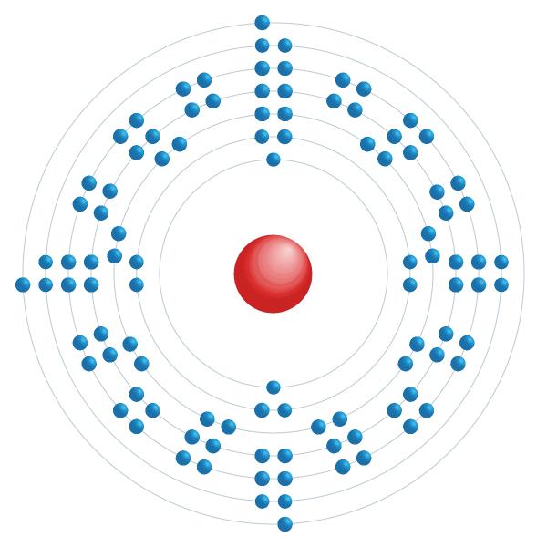 Lawrencium Elektroniskt konfigurationsschema