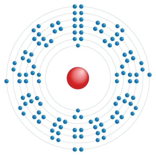 Livermorium Elektroniskt konfigurationsschema