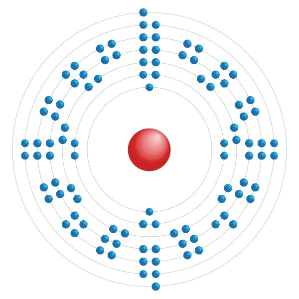 Mendelevium Elektroniskt konfigurationsschema