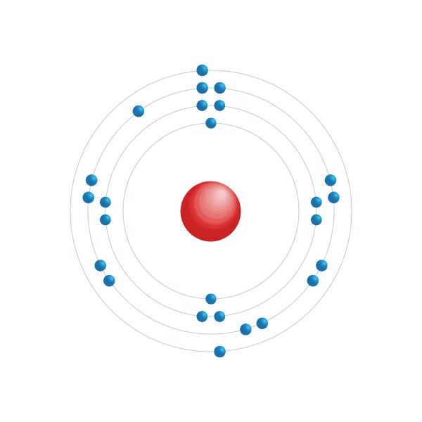 Mangan Elektroniskt konfigurationsschema