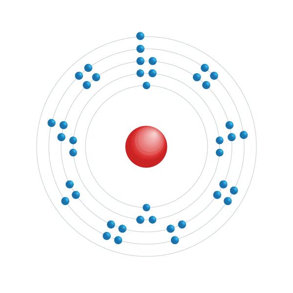 Molybden Elektroniskt konfigurationsschema