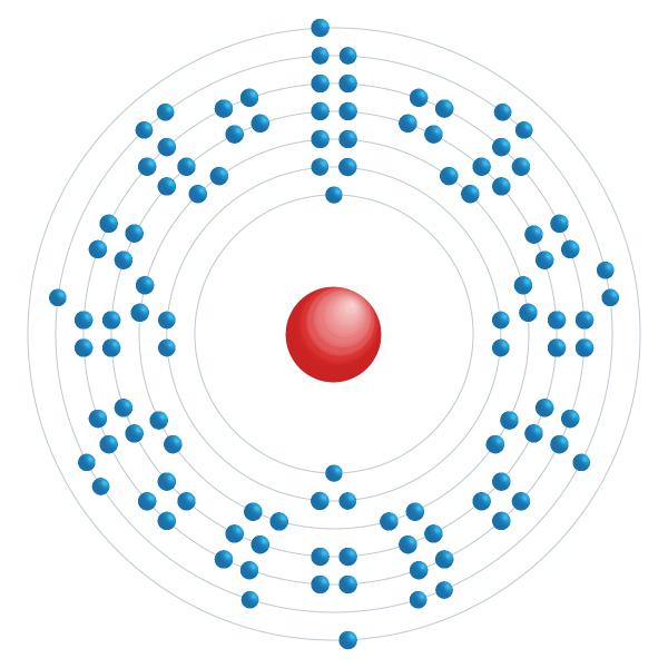 Meitnerium Elektroniskt konfigurationsschema