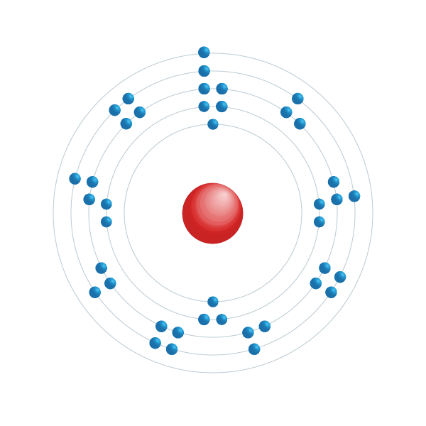 Niob Elektroniskt konfigurationsschema
