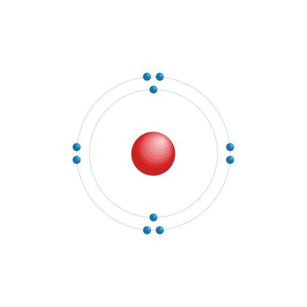 Neon Elektroniskt konfigurationsschema