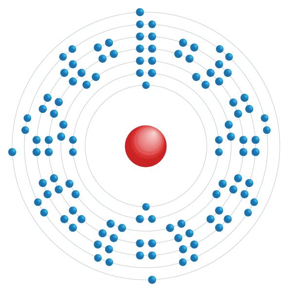 Nihonium Elektroniskt konfigurationsschema