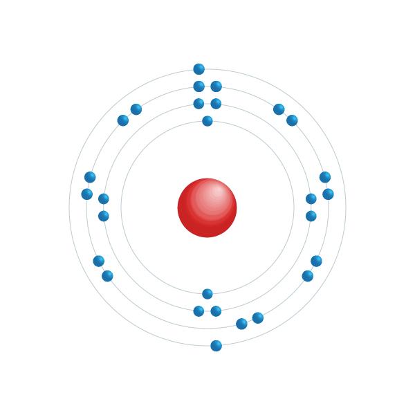 Nickel Elektroniskt konfigurationsschema