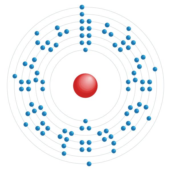 Neptunium Elektroniskt konfigurationsschema