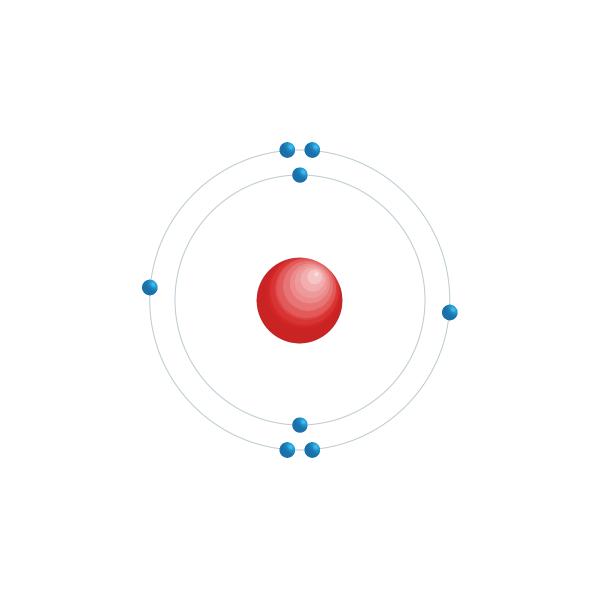 Syre Elektroniskt konfigurationsschema