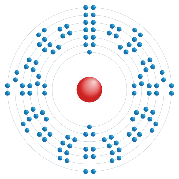 Oganesson Elektroniskt konfigurationsschema