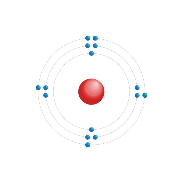 Fosfor Elektroniskt konfigurationsschema