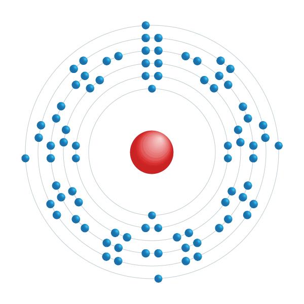 Leda Elektroniskt konfigurationsschema
