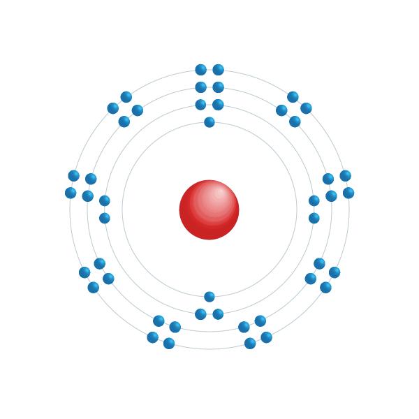 Palladium Elektroniskt konfigurationsschema