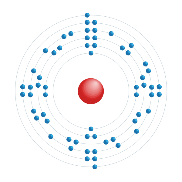 Promethium Elektroniskt konfigurationsschema