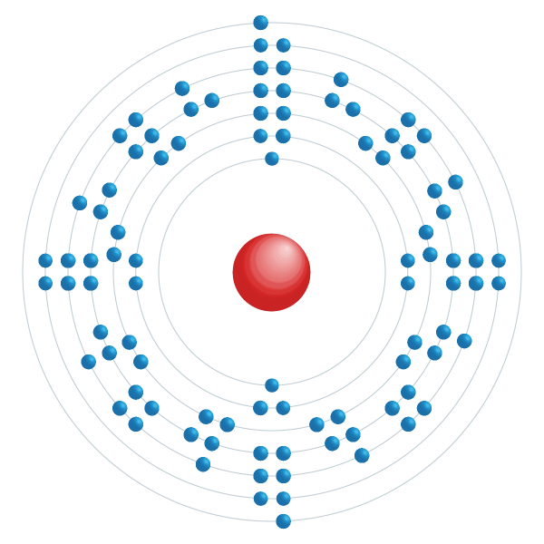 Plutonium Elektroniskt konfigurationsschema