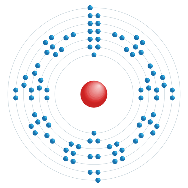 Radium Elektroniskt konfigurationsschema