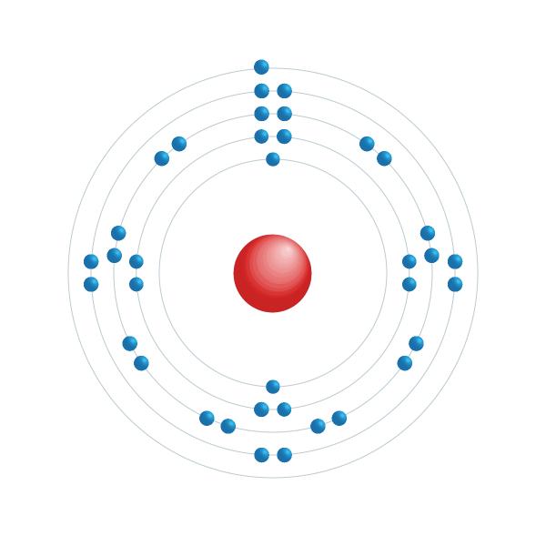 Rubidium Elektroniskt konfigurationsschema