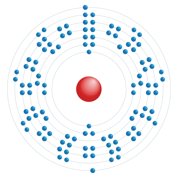 Roentgenium Elektroniskt konfigurationsschema
