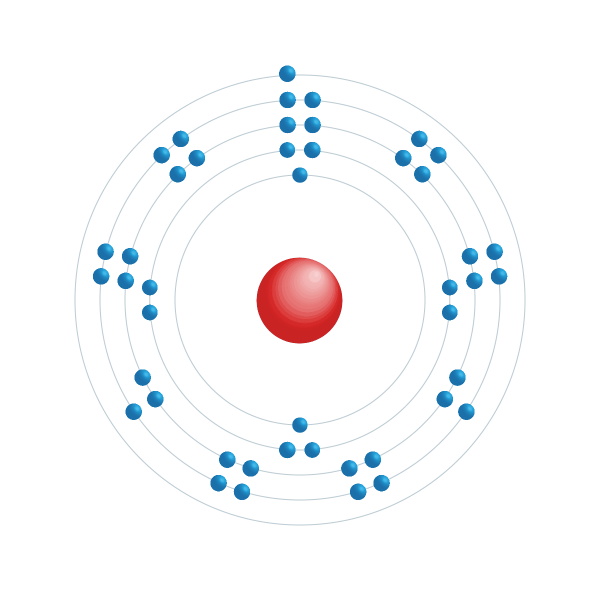 Rodium Elektroniskt konfigurationsschema
