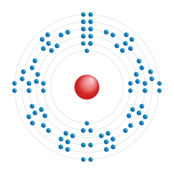 Radon Elektroniskt konfigurationsschema