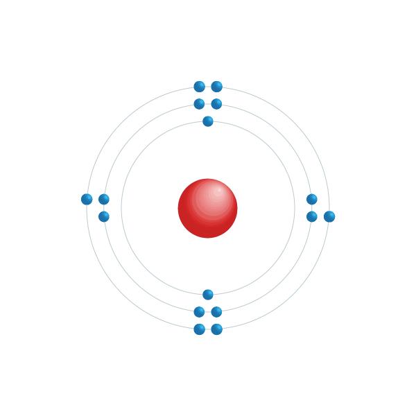 Svavel Elektroniskt konfigurationsschema